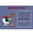 Info about the benefits of beef for eyesight vector image vector image
