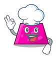 Chef trapezoid character cartoon style