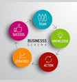 minimalistic business schema diagram vector image vector image