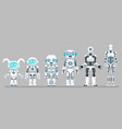 robot android innovation technology science vector image vector image