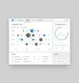 web app dashboard ui and ux kit infographic tools vector image vector image