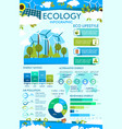 ecology infographic eco lifestyle chart graph vector image vector image