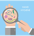 Hand germs under magnifier glass vector image