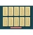 Multiplication Table in a flat design vector image