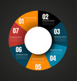 wheel chart with place for text vector image