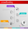 Infographic crowdfunding for web or print design vector image
