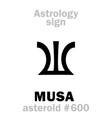 astrology asteroid musa vector image vector image