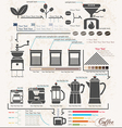 Coffee Maker infographic elements steps vector image vector image