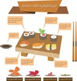 sushi infographics set vector image
