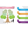 businessman watering tree infographic concept01 vector image vector image