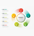 rotating circle chart template infographic design vector image vector image