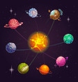 fantasy alien solar system with star and unusual vector image