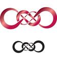 Infinity times infinity vector image