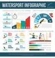 Water Sport Infographcis vector image