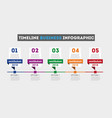 business timeline vector image