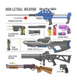 gun military non-lethal weapon or army vector image