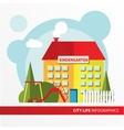 kindergarten building icon in flat style vector image vector image