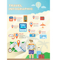 Vacation planner flat summer infographics vector image vector image