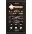 Vintage poster menu coffee factory in retro style vector image