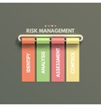 Banner business infographic template Risk vector image