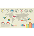 A graphical interface of the economy vector image vector image