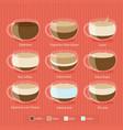 coffee type recipe vector image