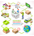 Delivery 03 Infographic Isometric vector image vector image