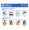 flat modern design coronavirus - vaccination vector image