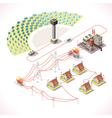 Energy 18 Infographic Isometric vector image vector image