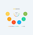timeline infographic design vector image vector image