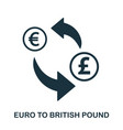 euro to british pound icon mobile app printing vector image vector image