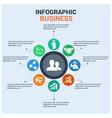 steps infographics design with unique design vector image
