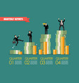 quarterly reports infographic vector image