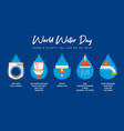 world water day infographic for house help vector image vector image