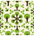 Hand green forest pattern vector image