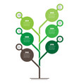 vertical green infographics tree of development vector image vector image