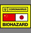 china and japan novel coronavirus 2019-ncov vector image vector image