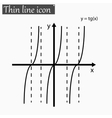 mathematical function Style Black thin line vector image vector image