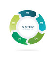 five step circle infographic vector image vector image