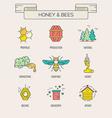 Honey Symbols vector image vector image