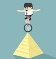 stability of Success vector image vector image