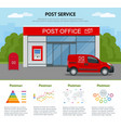 post office service with postman riding car for vector image vector image