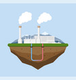 geothermal energy concept eco friendly geothermal vector image vector image