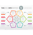 Web Template for circle diagram or presentation vector image