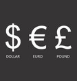 currency symbols set vector image vector image