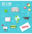 get a job for begin a career infographic vector image vector image