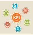 kpi concept with icons vector image vector image
