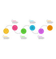 time new mail and diagram chart icons set globe vector image vector image