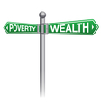 Poverty Versus Wealth Concept vector image vector image