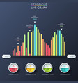 bar graph multicolored columns placed on vector image vector image